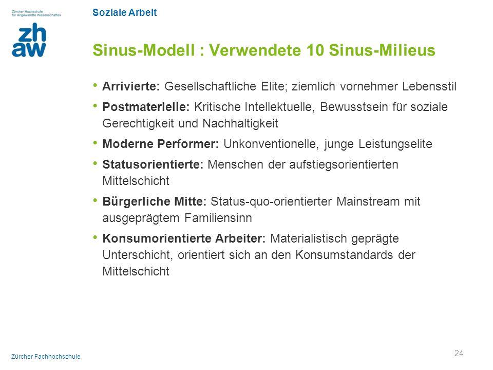 Soziale Arbeit Zürcher Fachhochschule Sinus-Modell : Verwendete 10 Sinus-Milieus Arrivierte: Gesellschaftliche Elite; ziemlich vornehmer Lebensstil Po
