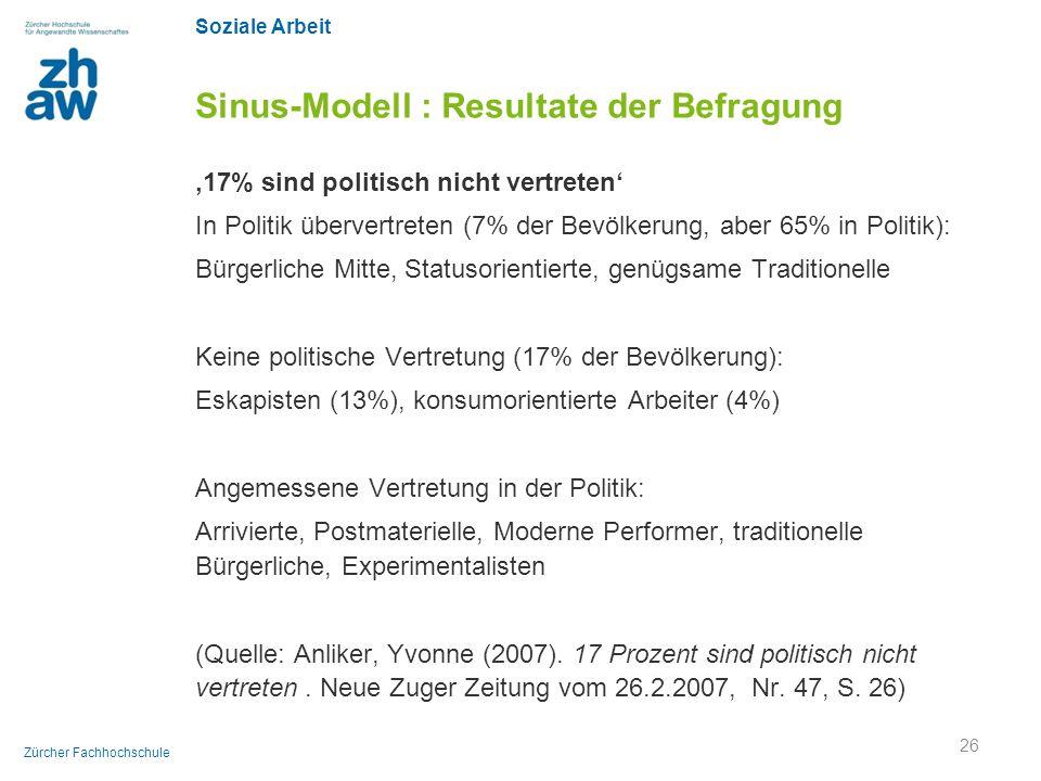 Soziale Arbeit Zürcher Fachhochschule Sinus-Modell : Resultate der Befragung '17% sind politisch nicht vertreten' In Politik übervertreten (7% der Bev