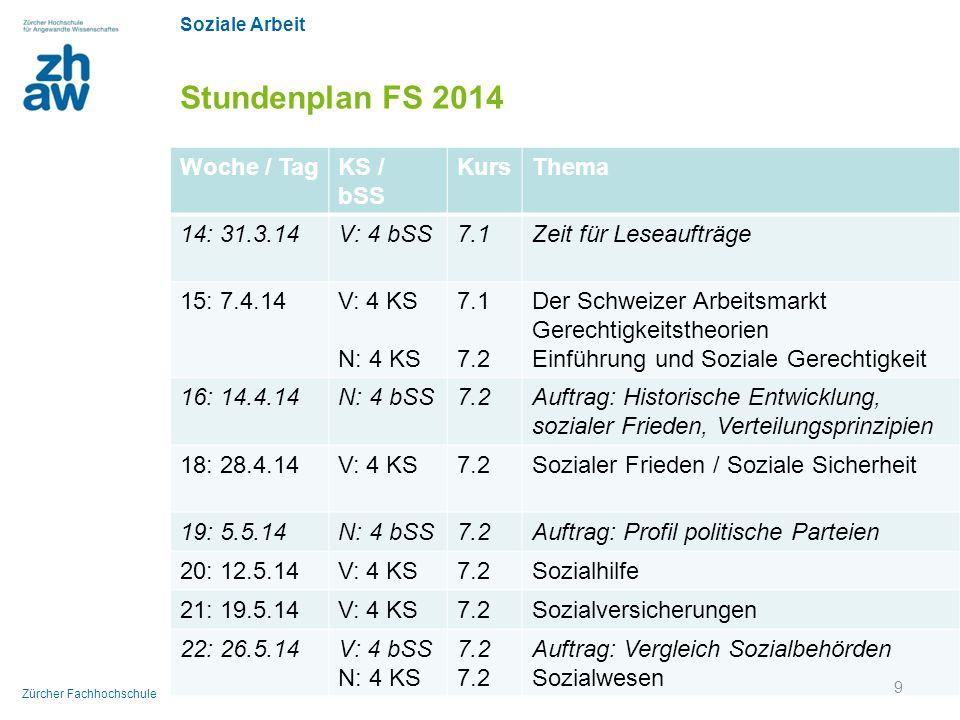 Soziale Arbeit Zürcher Fachhochschule Stundenplan FS 2014 Woche / TagKS / bSS KursThema 14: 31.3.14V: 4 bSS7.1Zeit für Leseaufträge 15: 7.4.14V: 4 KS