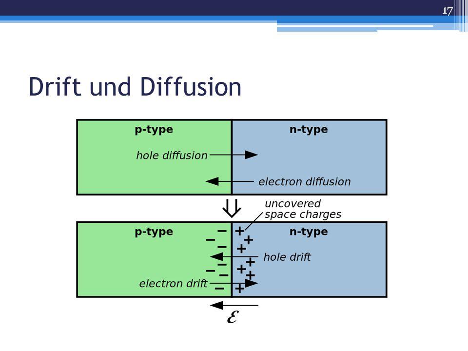 Drift und Diffusion 17