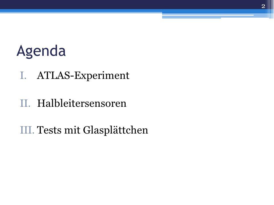 Agenda I.ATLAS-Experiment II.Halbleitersensoren III.Tests mit Glasplättchen 2