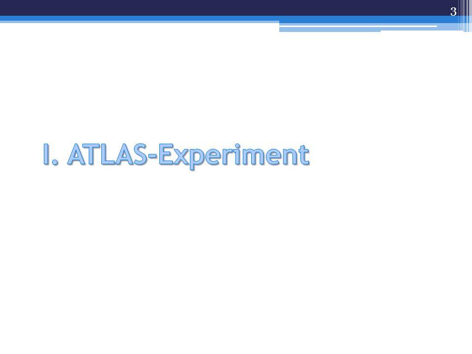 ATLAS Experiment 4