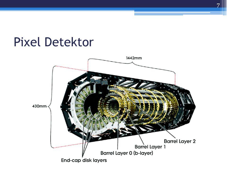 Pixel Detektor 7