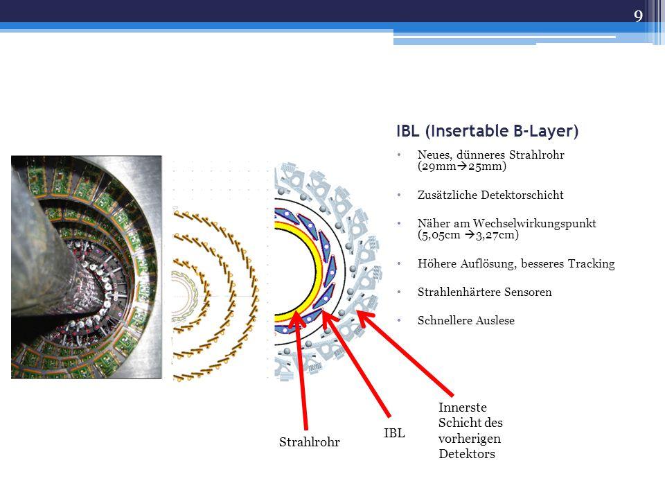 Neues, dünneres Strahlrohr (29mm  25mm) Zusätzliche Detektorschicht Näher am Wechselwirkungspunkt (5,05cm  3,27cm) Höhere Auflösung, besseres Tracking Strahlenhärtere Sensoren Schnellere Auslese 9 Strahlrohr IBL Innerste Schicht des vorherigen Detektors