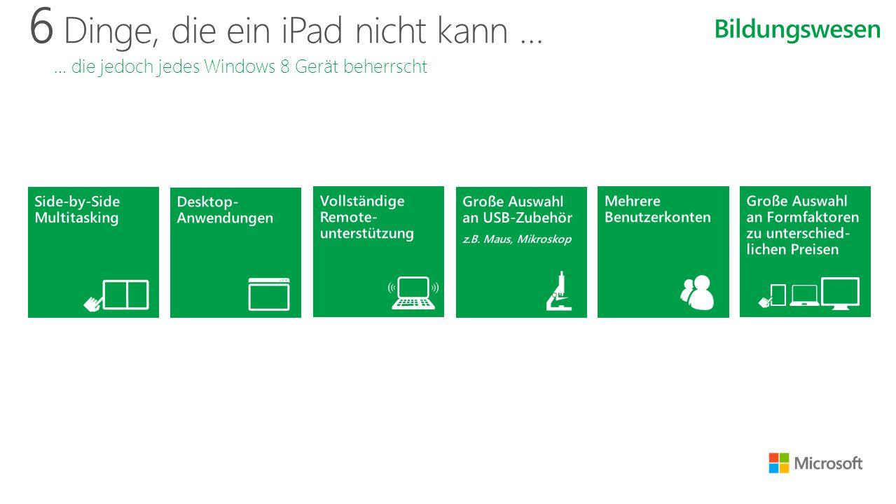6 Dinge, die ein iPad nicht kann … … die jedoch jedes Windows 8 Gerät beherrscht Bildungswesen