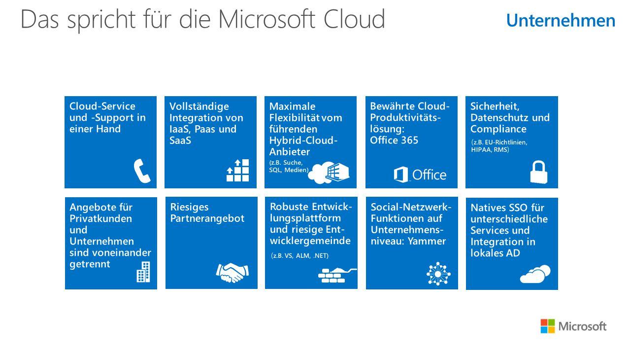 Das spricht für die Microsoft Cloud Unternehmen