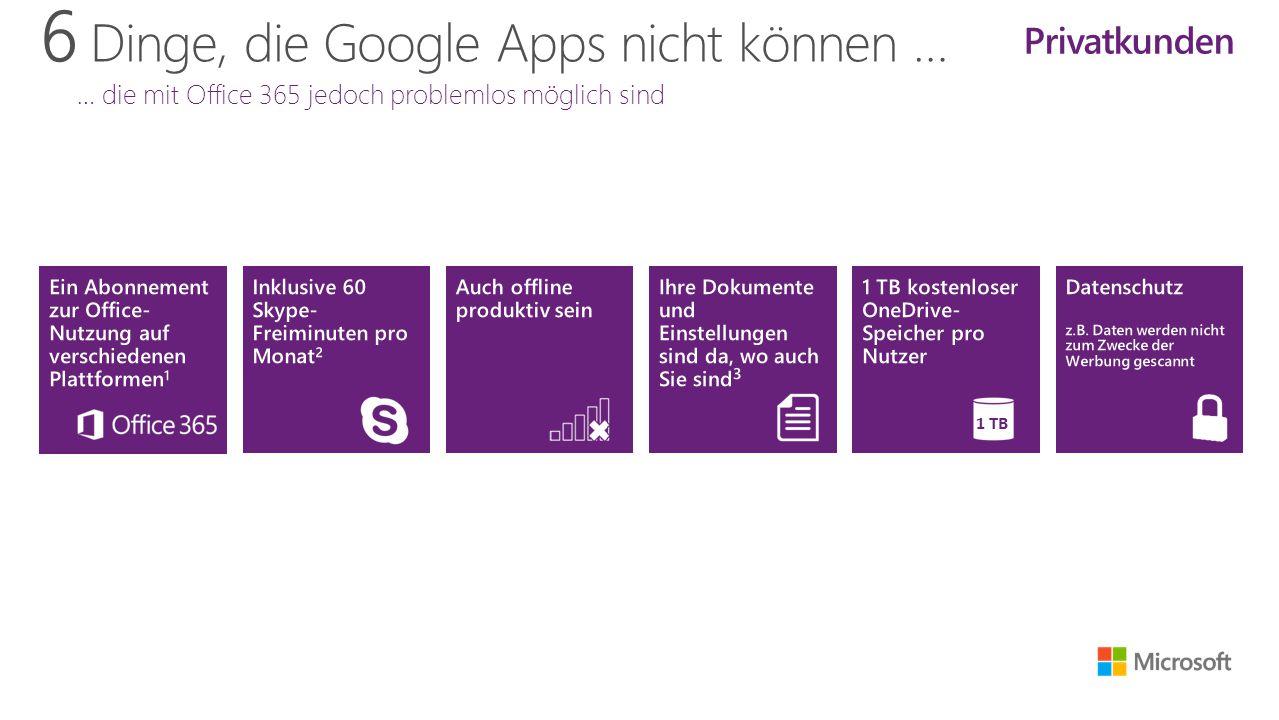 6 Dinge, die Google Apps nicht können … … die mit Office 365 jedoch problemlos möglich sind 1 TB Privatkunden