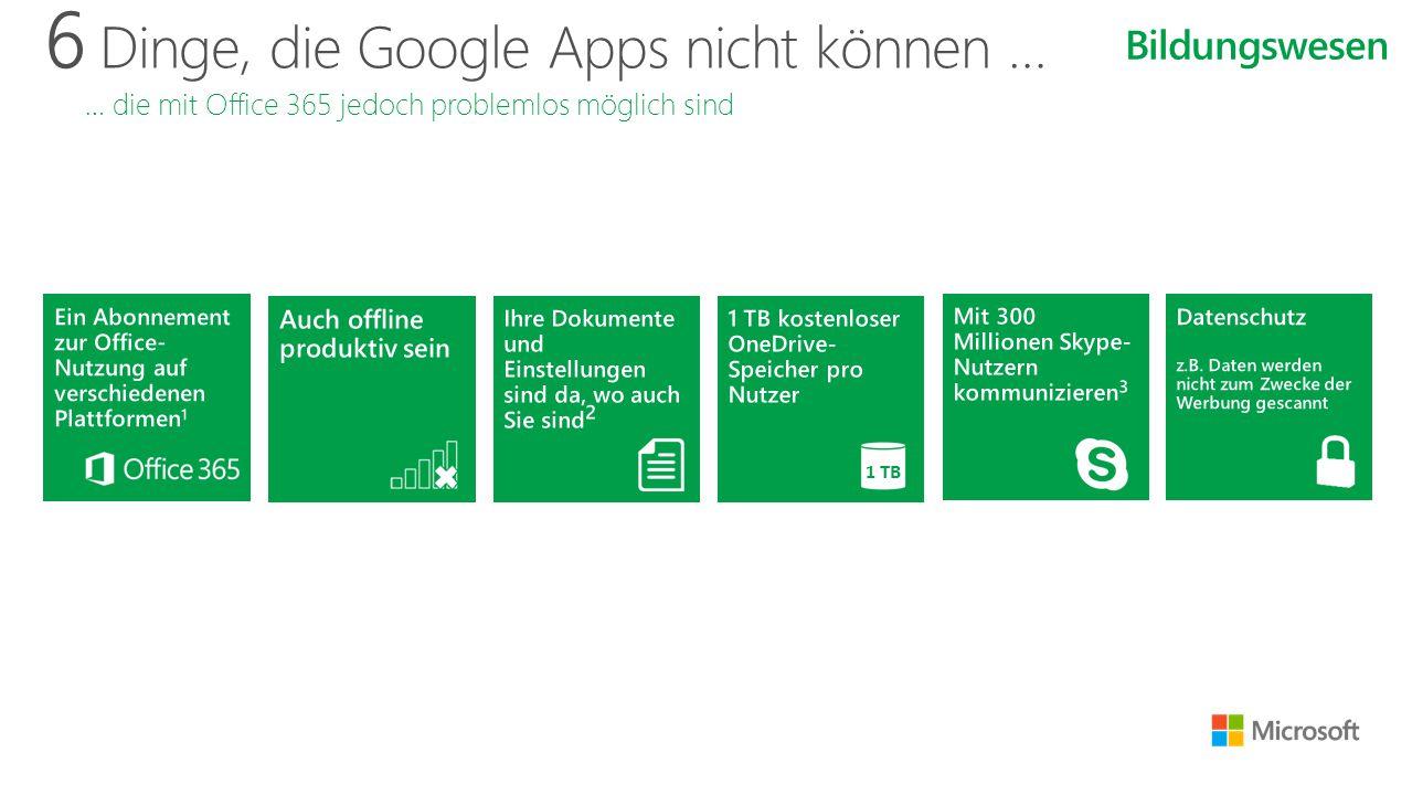 6 Dinge, die Google Apps nicht können … … die mit Office 365 jedoch problemlos möglich sind Bildungswesen 1 TB