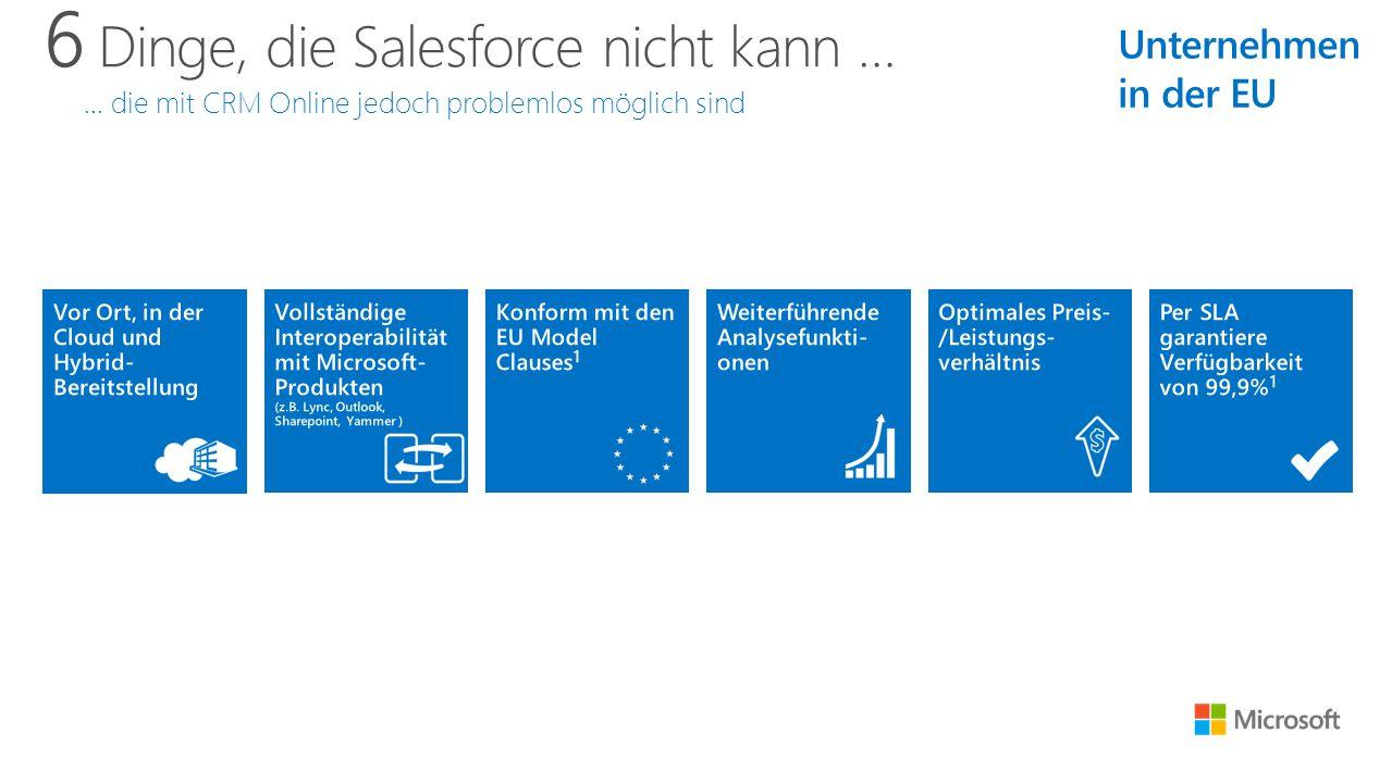 6 Dinge, die Salesforce nicht kann … … die mit CRM Online jedoch problemlos möglich sind Unternehmen in der EU
