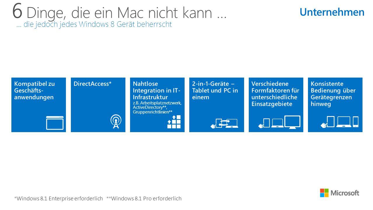 6 Dinge, die ein Mac nicht kann … … die jedoch jedes Windows 8 Gerät beherrscht Unternehmen *Windows 8.1 Enterprise erforderlich **Windows 8.1 Pro erforderlich