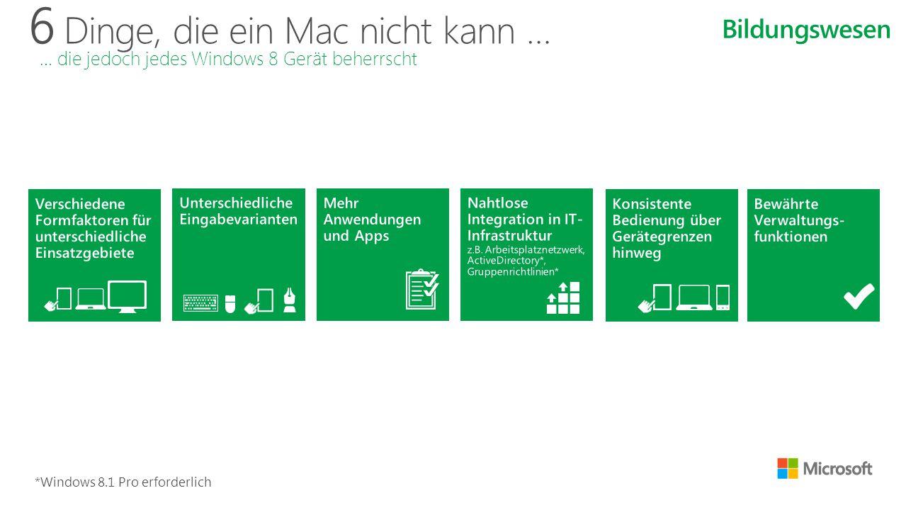 6 Dinge, die ein Mac nicht kann … … die jedoch jedes Windows 8 Gerät beherrscht Bildungswesen *Windows 8.1 Pro erforderlich
