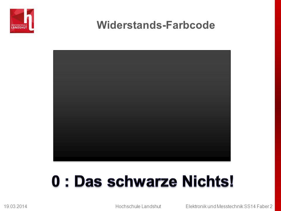 Widerstands-Farbcode 19.03.2014Hochschule LandshutElektronik und Messtechnik SS14 Faber 2