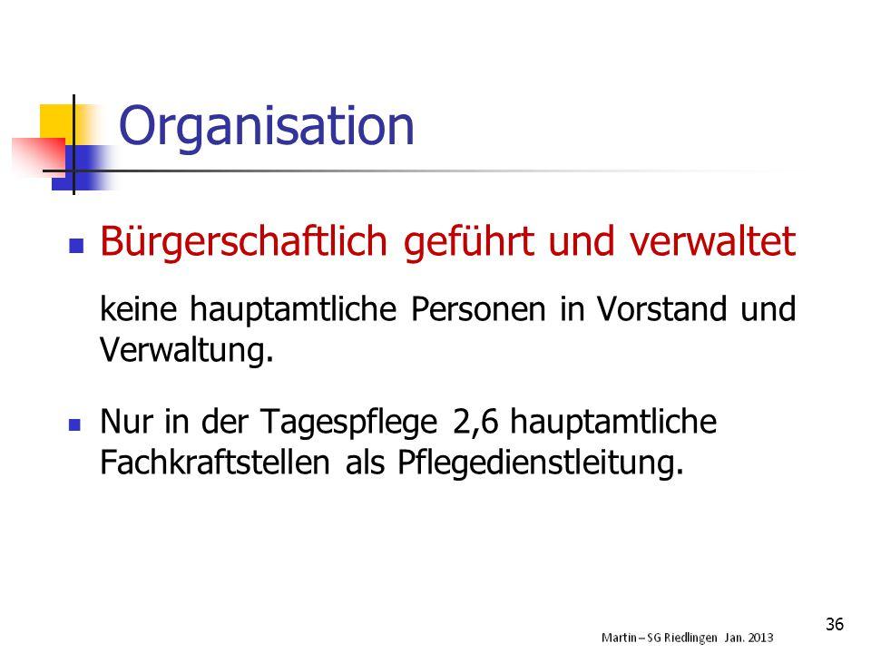 Organisation Bürgerschaftlich geführt und verwaltet keine hauptamtliche Personen in Vorstand und Verwaltung.