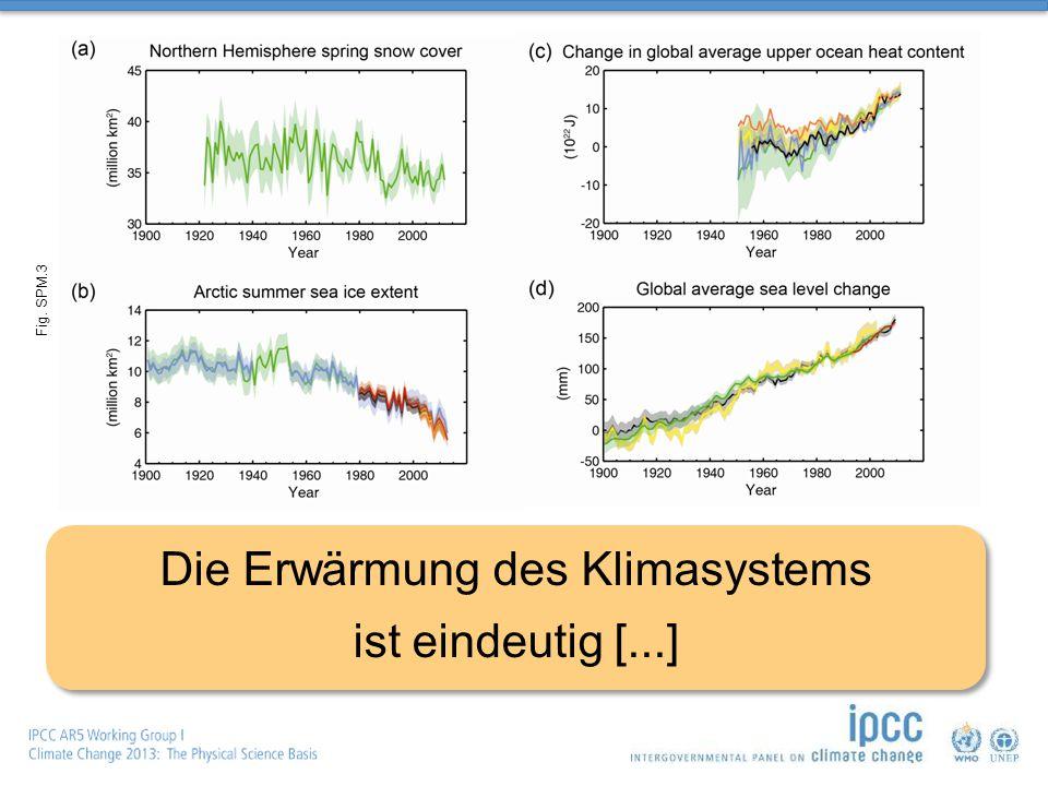 Fig. SPM.3 Die Erwärmung des Klimasystems ist eindeutig [...]