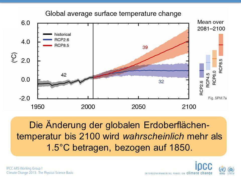 Die Änderung der globalen Erdoberflächen- temperatur bis 2100 wird wahrscheinlich mehr als 1.5°C betragen, bezogen auf 1850.