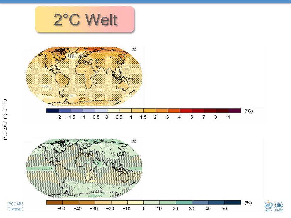 IPCC 2013, Fig. SPM.8 2°C Welt