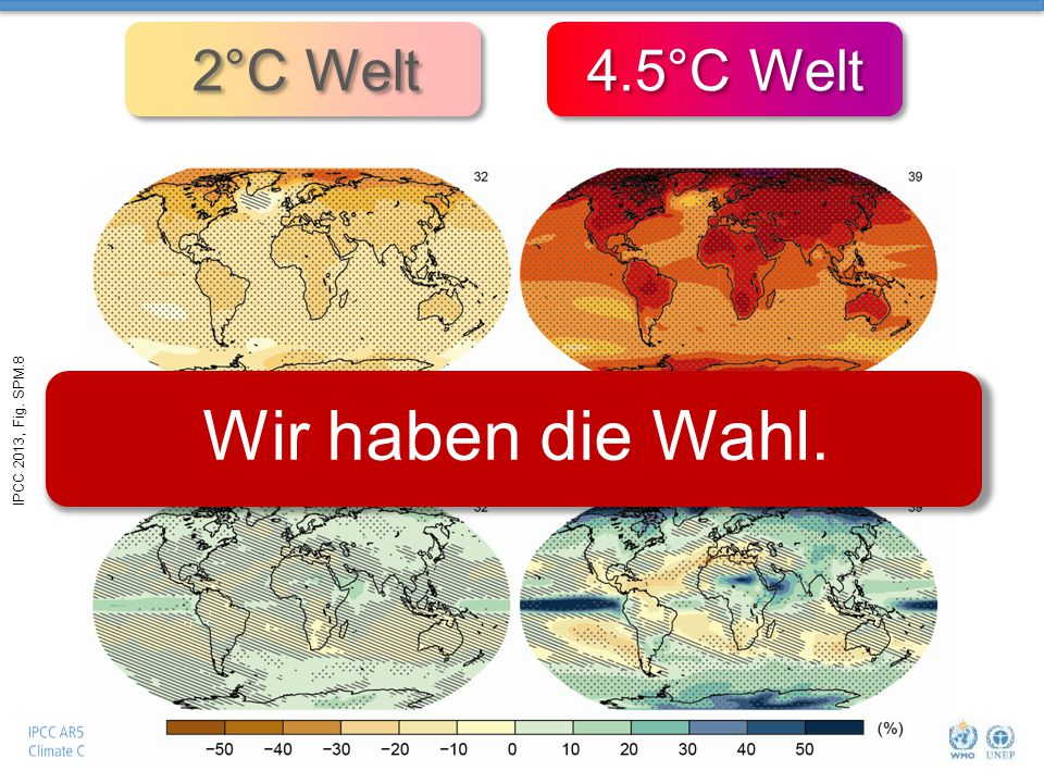 IPCC 2013, Fig. SPM.8 Wir haben die Wahl. 4.5°C Welt 2°C Welt