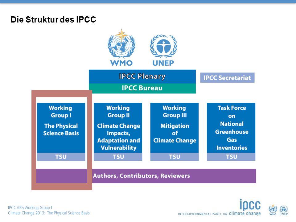 Die Struktur des IPCC