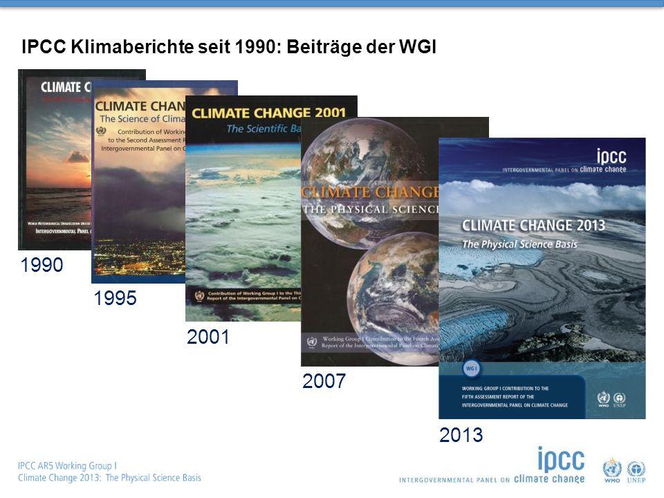 1990 1995 2001 2007 2013 IPCC Klimaberichte seit 1990: Beiträge der WGI