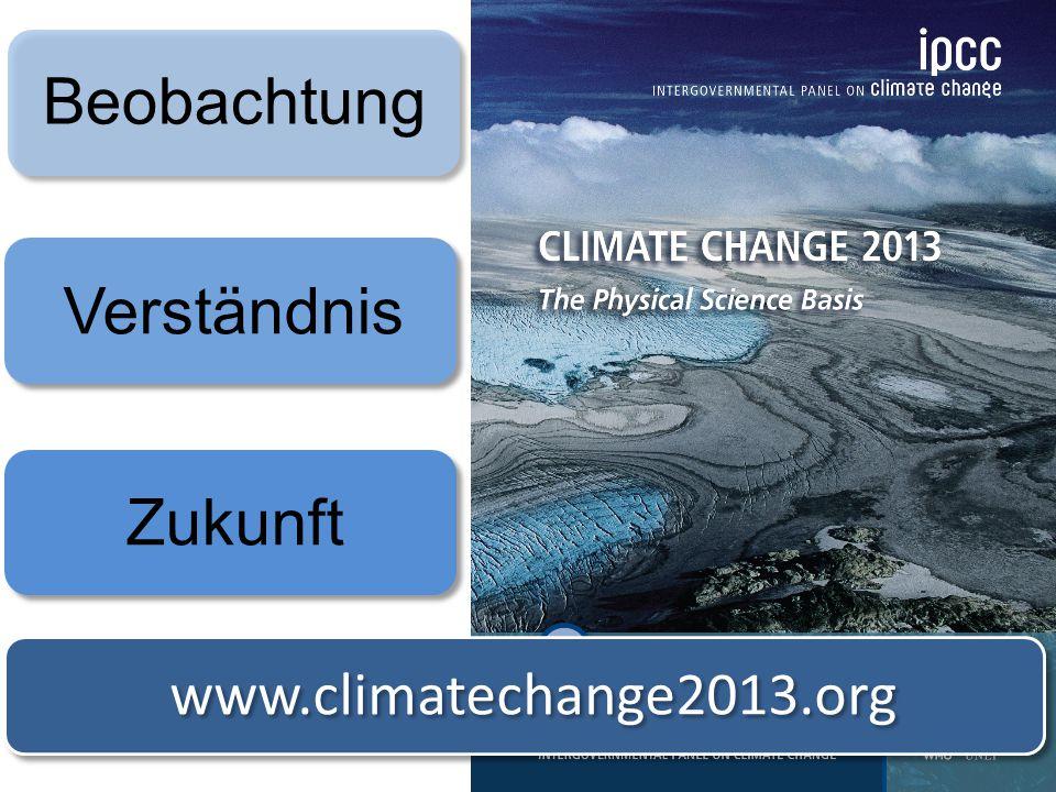 6 Beobachtung Verständnis Zukunft www.climatechange2013.org