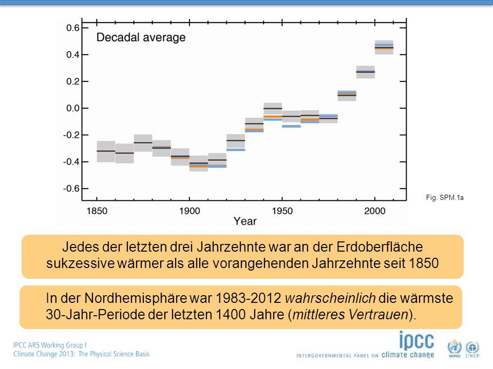 In der Nordhemisphäre war 1983-2012 wahrscheinlich die wärmste 30-Jahr-Periode der letzten 1400 Jahre (mittleres Vertrauen).
