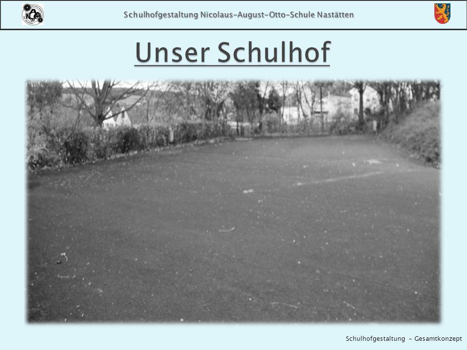 Harmo-nischesGesamt-bild EinladendeSitzgelegenheiten Ruhe & Erholung Attraktive Spiel- möglichkeiten BEWEGUNG / SPASS
