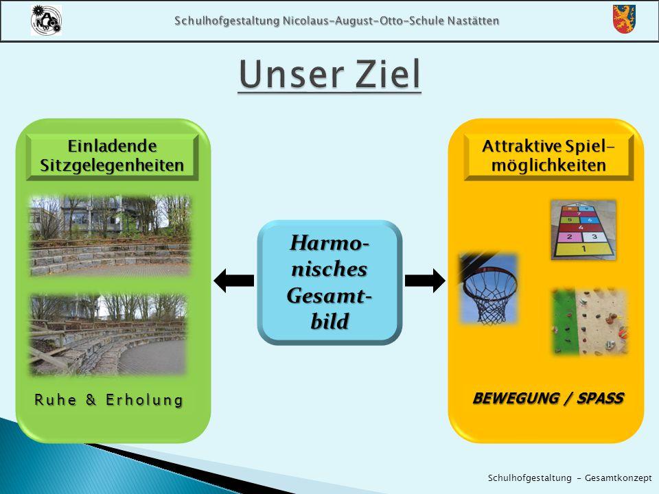  Enge Zusammenarbeit mit unseren Partnern: ◦ Unsere Schülerinnen und Schüler (SV) ◦ Kreisverwaltung (Frau Weitzel) ◦ Schulelternbeirat (Herr Sehr) ◦ Förderkreis (Herr & Frau Vasters, Frau Kempenich) ◦ Sponsoren (u.a.