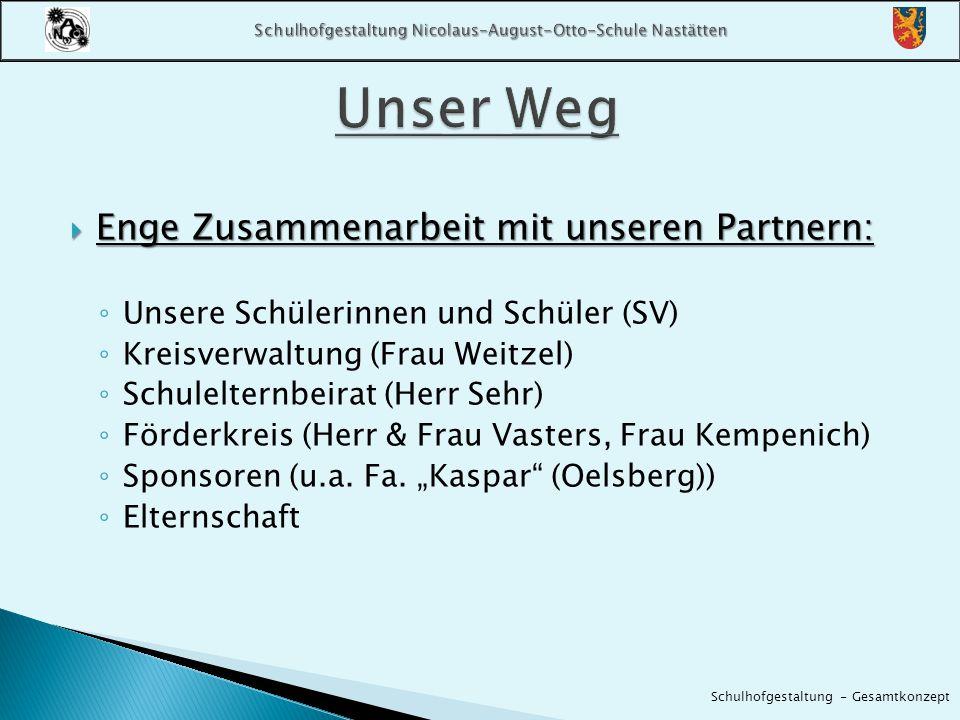  Enge Zusammenarbeit mit unseren Partnern: ◦ Unsere Schülerinnen und Schüler (SV) ◦ Kreisverwaltung (Frau Weitzel) ◦ Schulelternbeirat (Herr Sehr) ◦