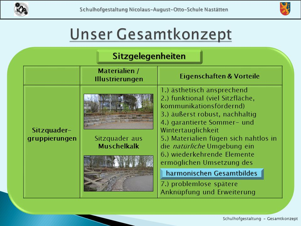""" Unser Gesamtkonzept umfasst also kleinere (Spielmöglichkeiten) und größere (Sitzgelegenheiten) """"Baustellen C D  Die kleineren Baustellen – insbesondere die Abschnitte """"C und """"D - werden unsere Schüler in den kommenden Wochen in Angriff nehmen 124  Bei den größeren Baustellen (Abschnitte """"1 , """"2 und """"4 ) möchte uns das Bauunternehmen """"Kaspar GmbH (Oelsberg) tatkräftig unterstützen und den Aufbau der Sitzquaderränge übernehmen (!)  Baubeginn: in den ersten beiden Ferienwochen (28.07."""