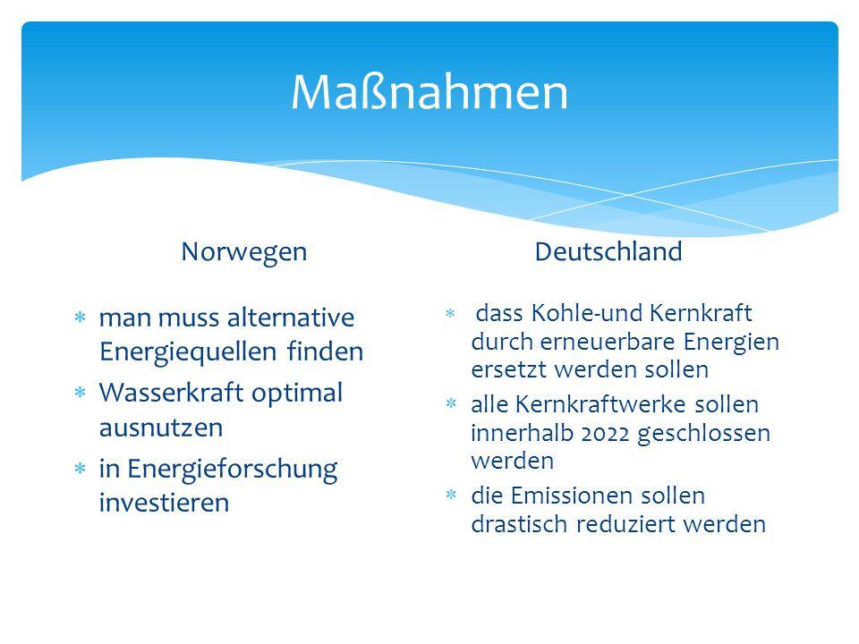 Besprechung von den Maßnahmen Norwegen  Leute und Politiker in Norwegen denken, dass man die Produktion von Öl und Gas nicht über Nacht beenden kann  zu drastische Veränderung für Norwegen, wenn man nicht genug Wissen über erneuerbare Energiequellen hat  Arbeitsplätze und Arbeitsmöglichkeiten gehen verloren Deutschland  die Energiewende ist sehr interessant  Deutschland denkt an die Zukunft  Leute und Politiker in Deutschland zeigen, dass sie umweltbewusst und verantwortlich sind