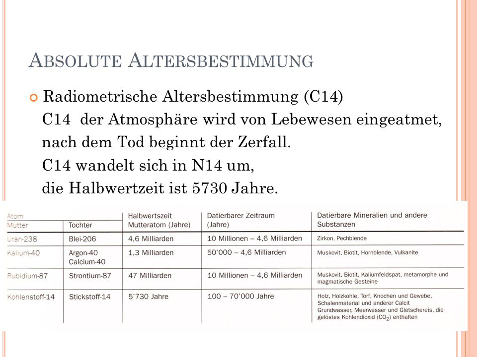 A BSOLUTE A LTERSBESTIMMUNG Radiometrische Altersbestimmung (C14) C14 der Atmosphäre wird von Lebewesen eingeatmet, nach dem Tod beginnt der Zerfall.