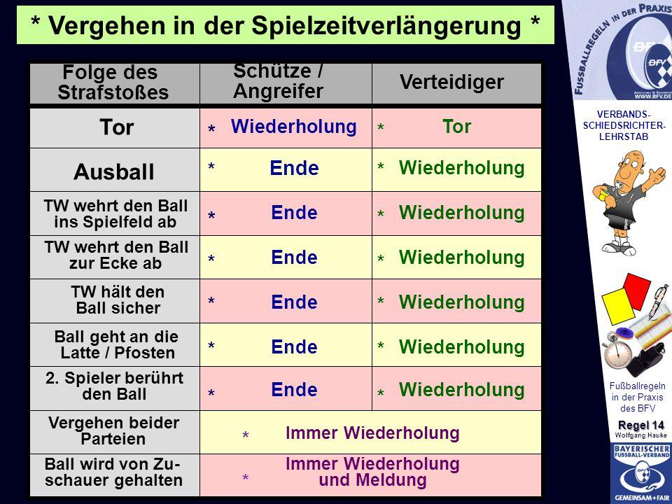 VERBANDS- SCHIEDSRICHTER- LEHRSTAB Fußballregeln in der Praxis des BFV Regel 14 Wolfgang Hauke Folge des Strafstoßes Schütze / Angreifer Verteidiger A