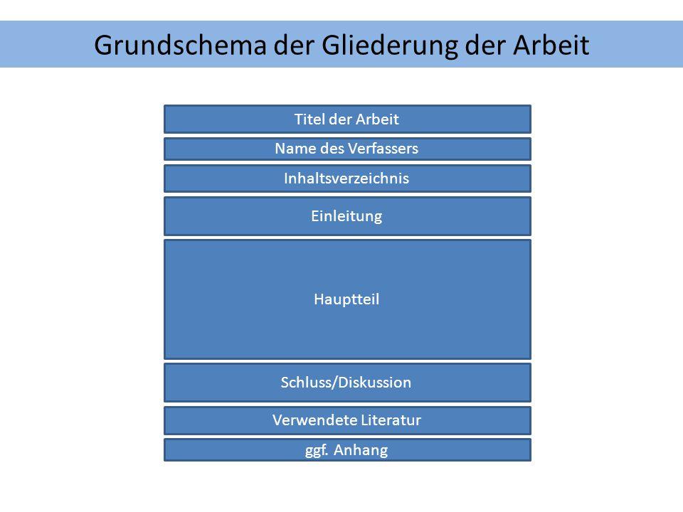 Grundschema der Gliederung der Arbeit Titel der Arbeit Name des Verfassers Inhaltsverzeichnis Einleitung Hauptteil Schluss/Diskussion Verwendete Literatur ggf.