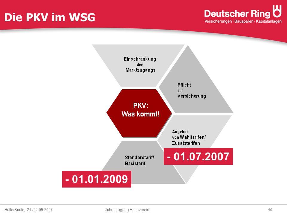 Halle/Saale, 21./22.09.2007 Jahrestagung Hausverein 10 Die PKV im WSG - 01.07.2007 - 01.01.2009