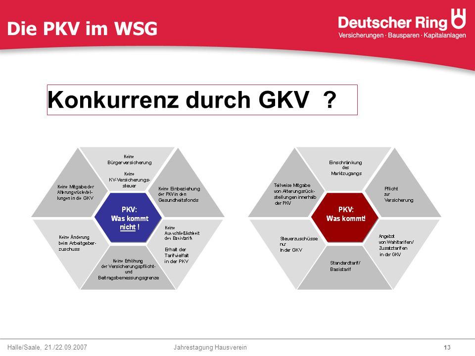 Halle/Saale, 21./22.09.2007 Jahrestagung Hausverein 13 Konkurrenz durch GKV ? Die PKV im WSG
