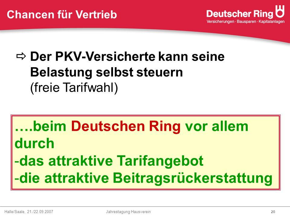 Halle/Saale, 21./22.09.2007 Jahrestagung Hausverein 20 Chancen für Vertrieb  Der PKV-Versicherte kann seine Belastung selbst steuern (freie Tarifwahl