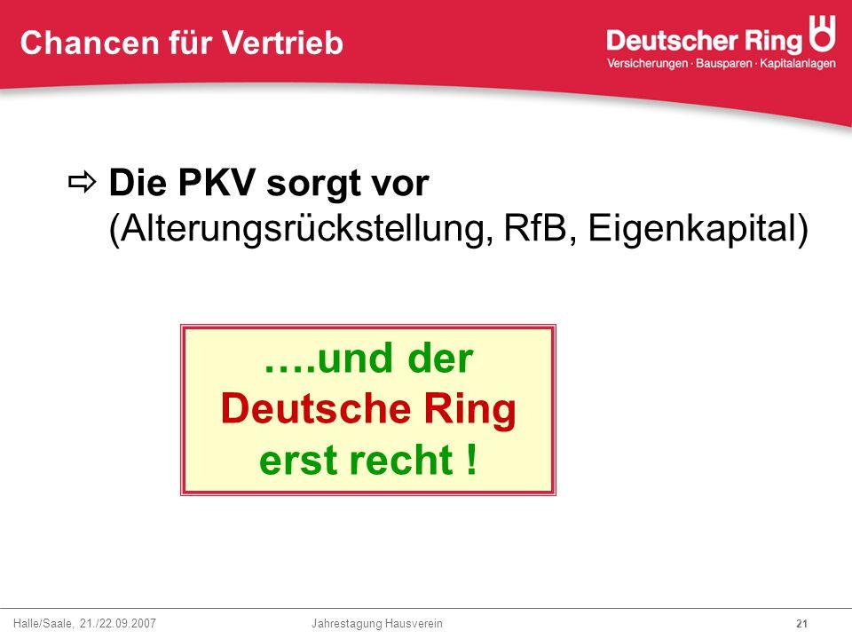Halle/Saale, 21./22.09.2007 Jahrestagung Hausverein 21 Chancen für Vertrieb  Die PKV sorgt vor (Alterungsrückstellung, RfB, Eigenkapital) ….und der D