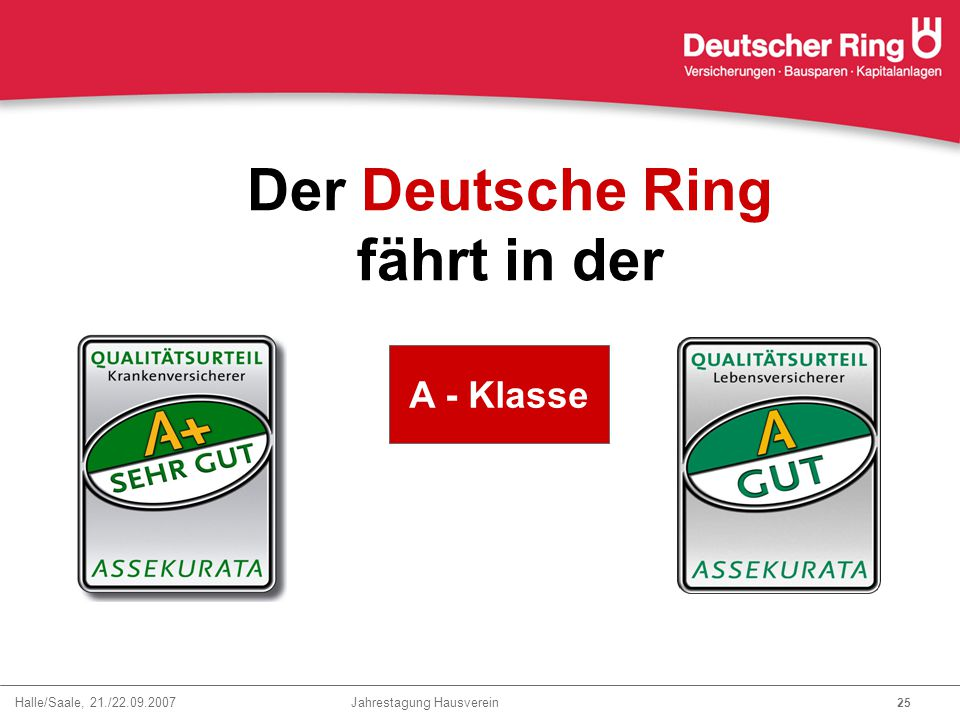 Halle/Saale, 21./22.09.2007 Jahrestagung Hausverein 25 Der Deutsche Ring fährt in der A - Klasse