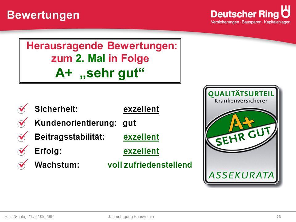 """Halle/Saale, 21./22.09.2007 Jahrestagung Hausverein 26 Herausragende Bewertungen: zum 2. Mal in Folge A+ """"sehr gut"""" Sicherheit: exzellent Kundenorient"""