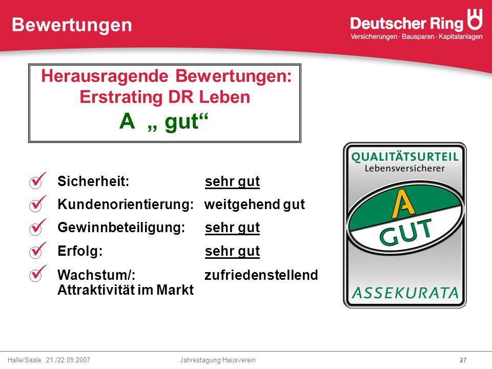 """Halle/Saale, 21./22.09.2007 Jahrestagung Hausverein 27 Herausragende Bewertungen: Erstrating DR Leben A """" gut"""" Sicherheit: sehr gut Kundenorientierung"""
