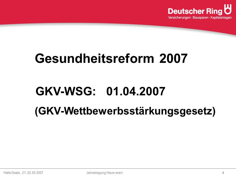Halle/Saale, 21./22.09.2007 Jahrestagung Hausverein 5 Die PKV im WSG Erhalt der Tarifvielfalt in der PKV Die Vollversicherung bleibt !!!