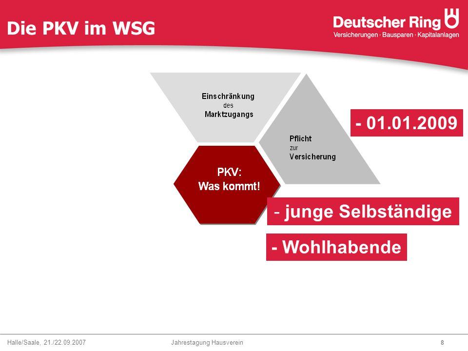 Halle/Saale, 21./22.09.2007 Jahrestagung Hausverein 8 Die PKV im WSG - Wohlhabende - junge Selbständige - 01.01.2009