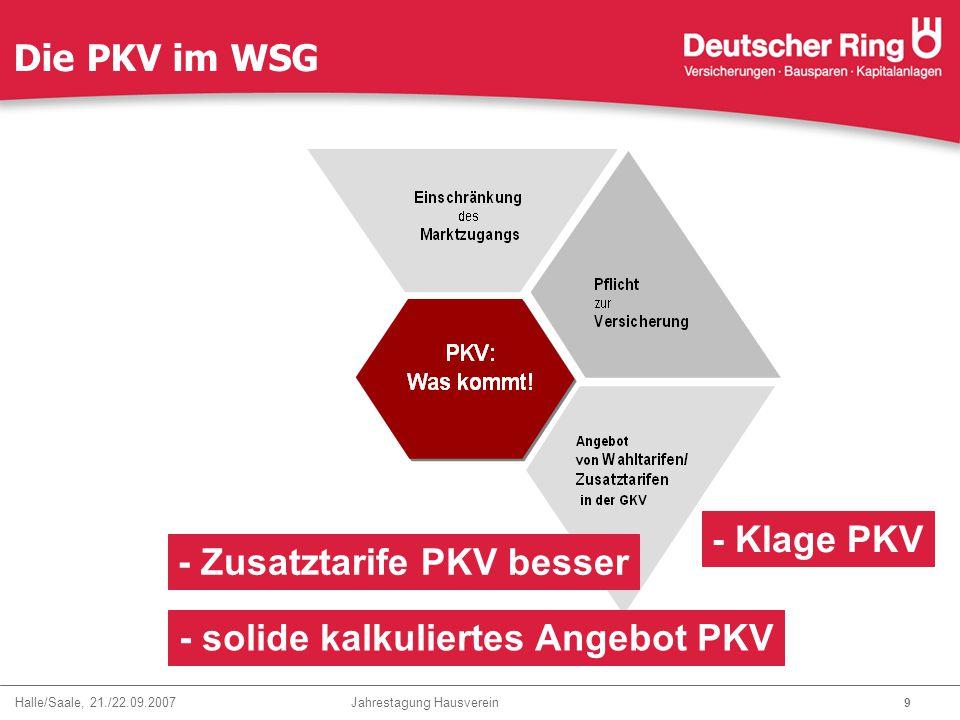 Halle/Saale, 21./22.09.2007 Jahrestagung Hausverein 30 Projekt: Gesundheitsreform (GKV-WSG) Worum geht es .