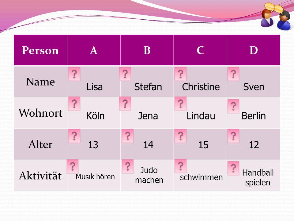 PersonABCD Name Wohnort Alter Aktivität Lisa Köln 13 Musik hören Stefan Jena 14 Judo machen Christine Lindau Sven schwimmen 15 Berlin 12 Handball spie