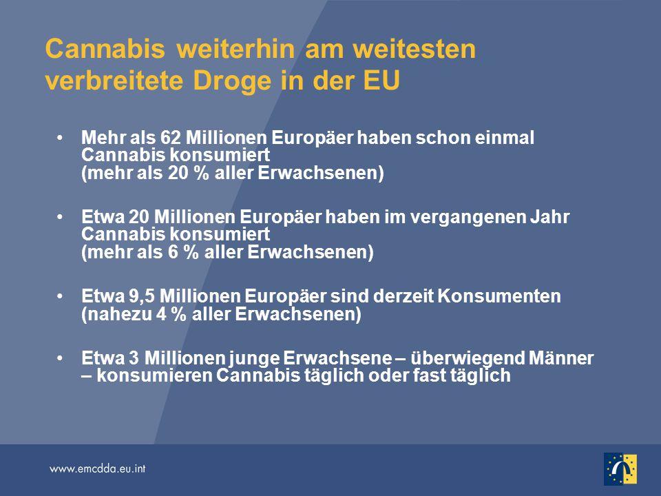 Cannabis weiterhin am weitesten verbreitete Droge in der EU Mehr als 62 Millionen Europäer haben schon einmal Cannabis konsumiert (mehr als 20 % aller Erwachsenen) Etwa 20 Millionen Europäer haben im vergangenen Jahr Cannabis konsumiert (mehr als 6 % aller Erwachsenen) Etwa 9,5 Millionen Europäer sind derzeit Konsumenten (nahezu 4 % aller Erwachsenen) Etwa 3 Millionen junge Erwachsene – überwiegend Männer – konsumieren Cannabis täglich oder fast täglich