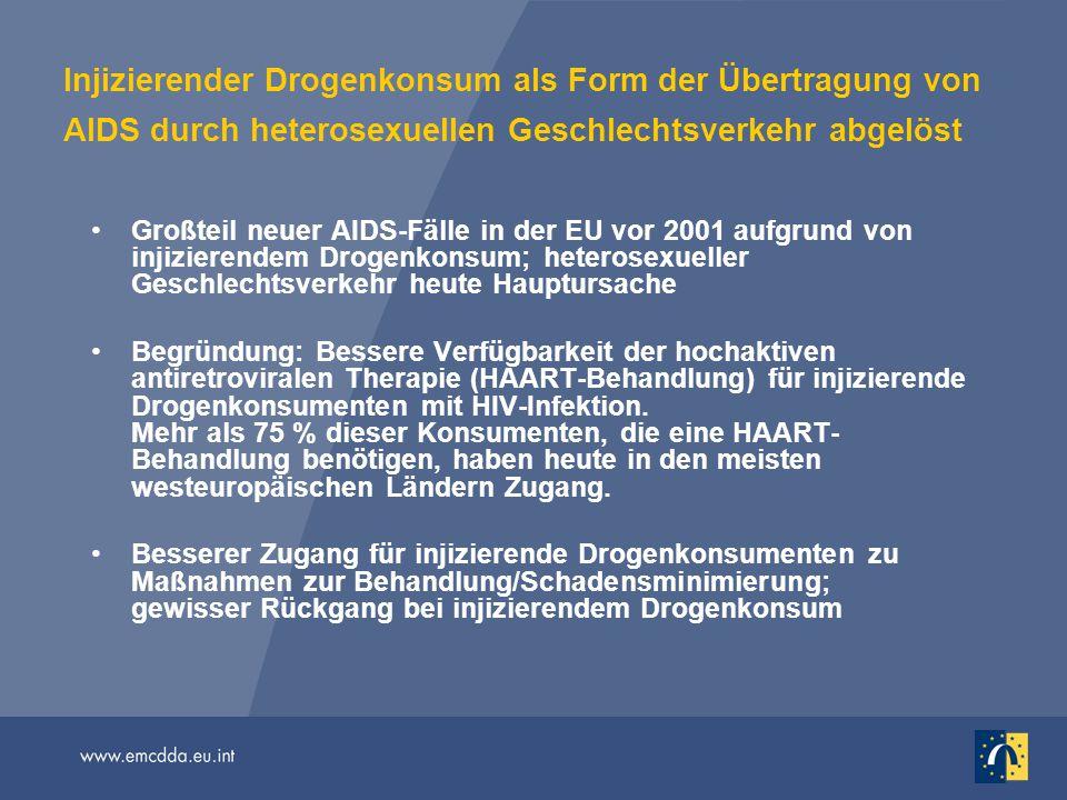 Injizierender Drogenkonsum als Form der Übertragung von AIDS durch heterosexuellen Geschlechtsverkehr abgelöst Großteil neuer AIDS-Fälle in der EU vor 2001 aufgrund von injizierendem Drogenkonsum; heterosexueller Geschlechtsverkehr heute Hauptursache Begründung: Bessere Verfügbarkeit der hochaktiven antiretroviralen Therapie (HAART-Behandlung) für injizierende Drogenkonsumenten mit HIV-Infektion.
