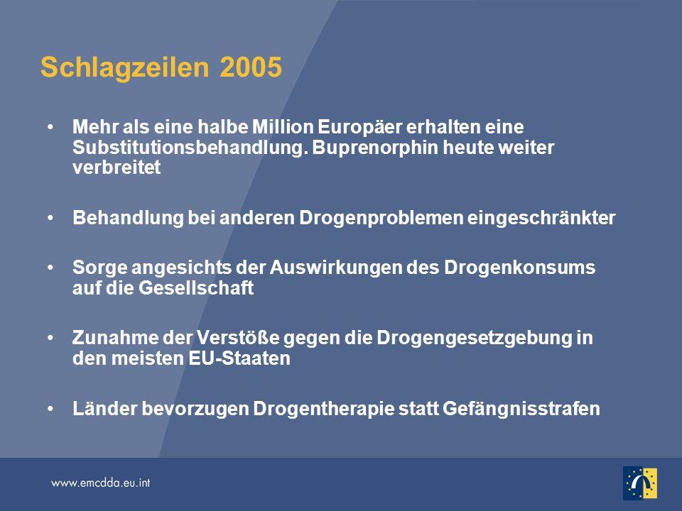 Schlagzeilen 2005 Mehr als eine halbe Million Europäer erhalten eine Substitutionsbehandlung.