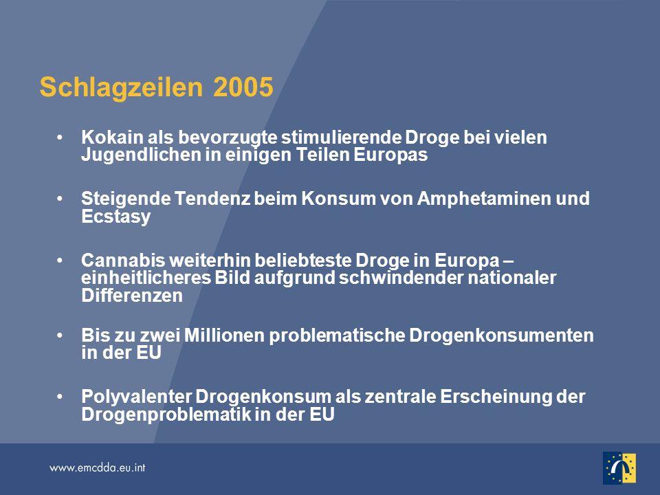 Schlagzeilen 2005 Kokain als bevorzugte stimulierende Droge bei vielen Jugendlichen in einigen Teilen Europas Steigende Tendenz beim Konsum von Amphetaminen und Ecstasy Cannabis weiterhin beliebteste Droge in Europa – einheitlicheres Bild aufgrund schwindender nationaler Differenzen Bis zu zwei Millionen problematische Drogenkonsumenten in der EU Polyvalenter Drogenkonsum als zentrale Erscheinung der Drogenproblematik in der EU