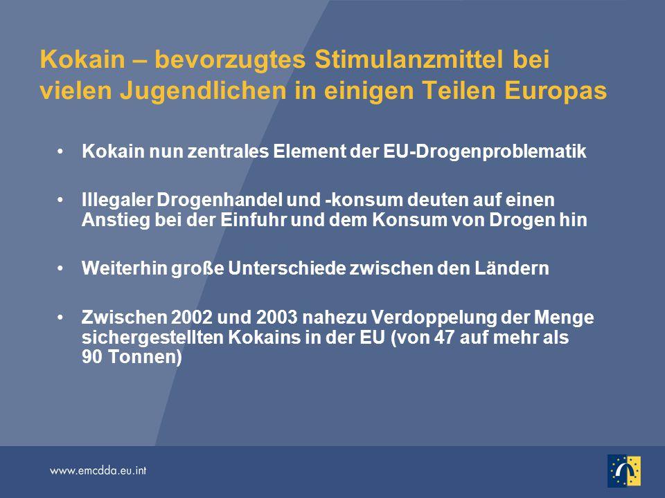 Kokain – bevorzugtes Stimulanzmittel bei vielen Jugendlichen in einigen Teilen Europas Kokain nun zentrales Element der EU-Drogenproblematik Illegaler Drogenhandel und -konsum deuten auf einen Anstieg bei der Einfuhr und dem Konsum von Drogen hin Weiterhin große Unterschiede zwischen den Ländern Zwischen 2002 und 2003 nahezu Verdoppelung der Menge sichergestellten Kokains in der EU (von 47 auf mehr als 90 Tonnen)