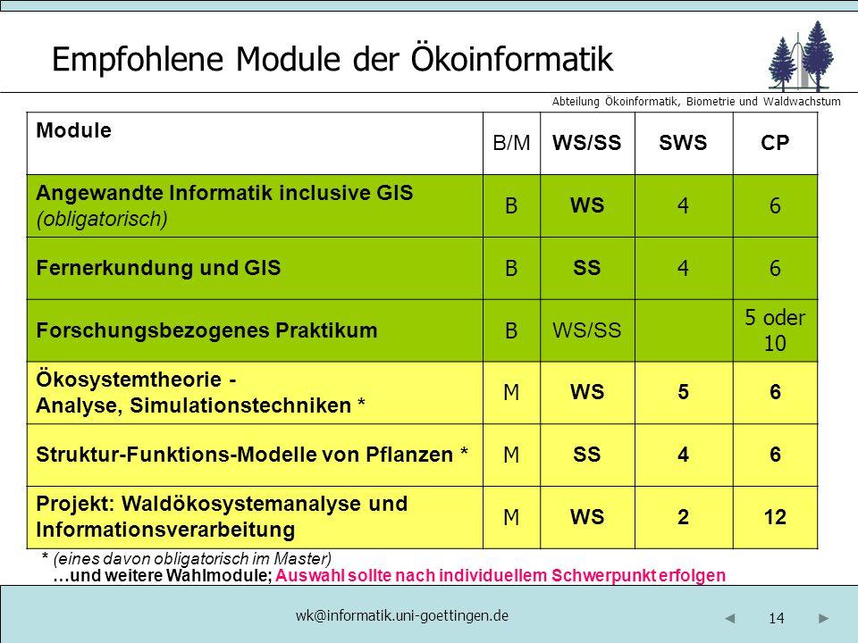 14 Abteilung Ökoinformatik, Biometrie und Waldwachstum Empfohlene Module der Ökoinformatik Module B/MWS/SSSWSCP Angewandte Informatik inclusive GIS (obligatorisch) B WS 46 Fernerkundung und GIS B SS 46 Forschungsbezogenes Praktikum B WS/SS 5 oder 10 Ökosystemtheorie - Analyse, Simulationstechniken * M WS56 Struktur-Funktions-Modelle von Pflanzen * M SS46 Projekt: Waldökosystemanalyse und Informationsverarbeitung M WS212 wk@informatik.uni-goettingen.de …und weitere Wahlmodule; Auswahl sollte nach individuellem Schwerpunkt erfolgen * (eines davon obligatorisch im Master)